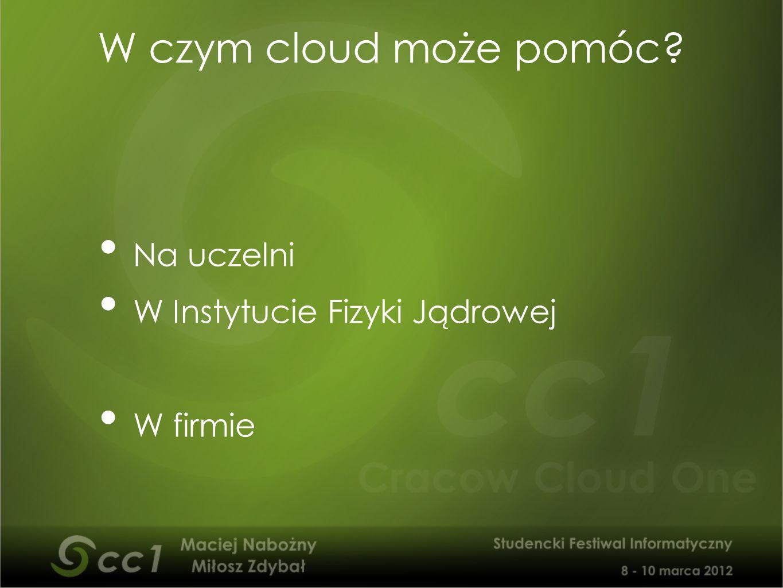 Na uczelni W Instytucie Fizyki Jądrowej W firmie W czym cloud może pomóc?