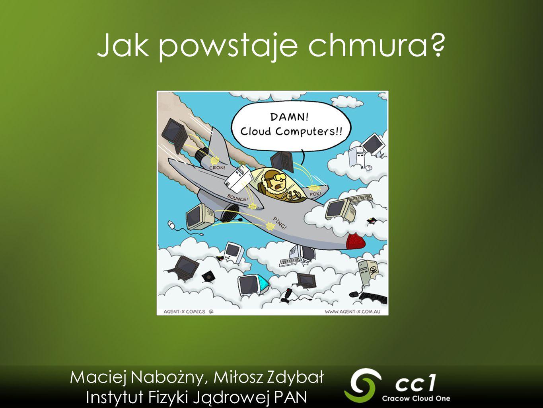 Maciej Nabożny, Miłosz Zdybał Instytut Fizyki Jądrowej PAN Jak powstaje chmura?