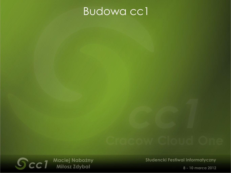 Budowa cc1