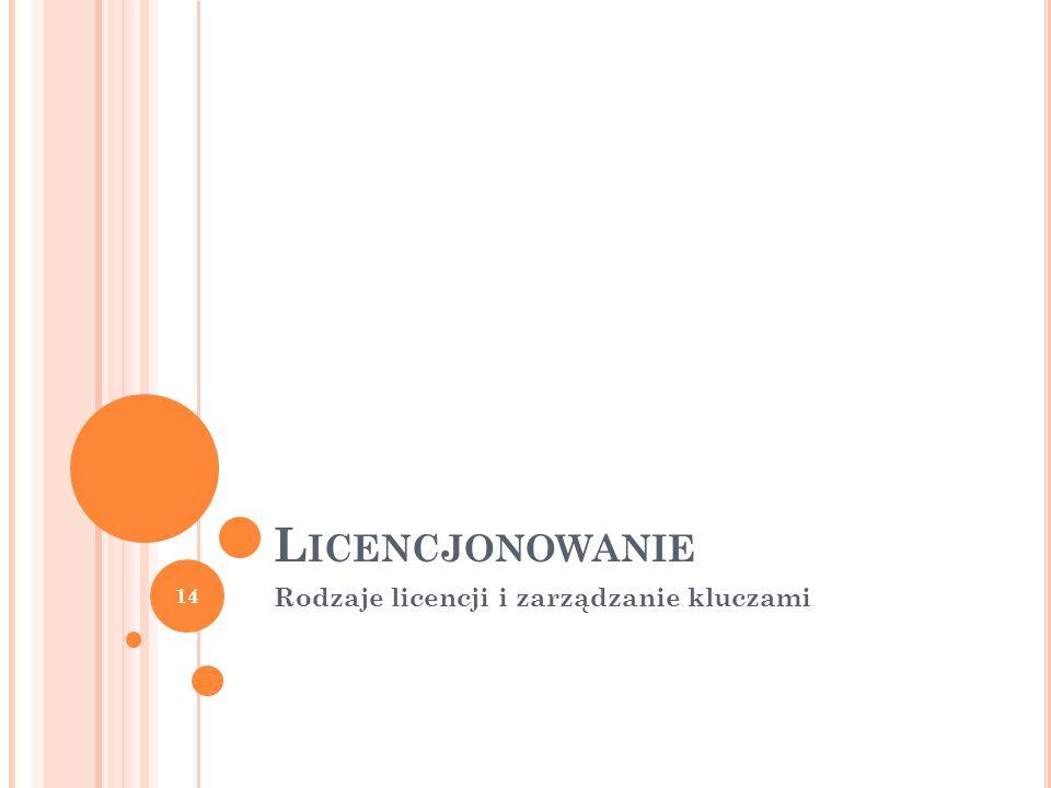 L ICENCJONOWANIE Rodzaje licencji i zarządzanie kluczami 14