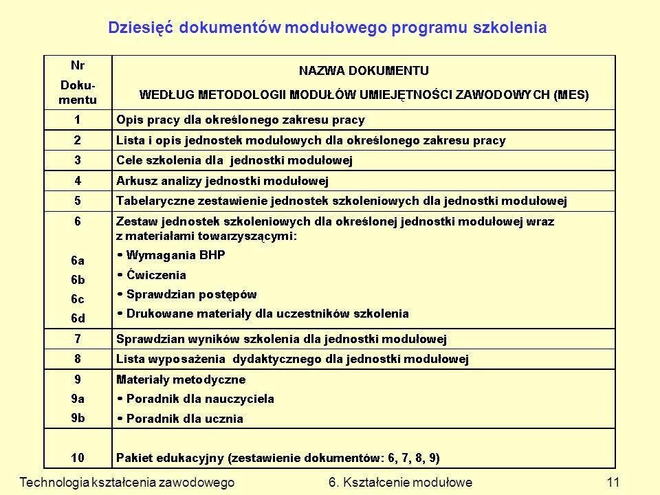 Technologia kształcenia zawodowego 6.