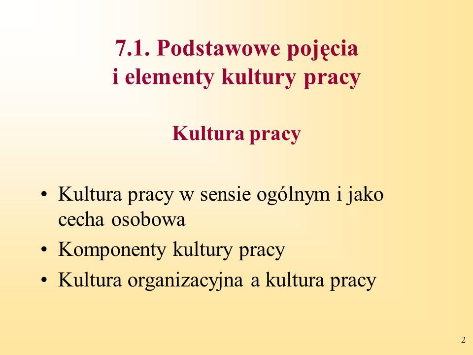 2 7.1. Podstawowe pojęcia i elementy kultury pracy Kultura pracy Kultura pracy w sensie ogólnym i jako cecha osobowa Komponenty kultury pracy Kultura