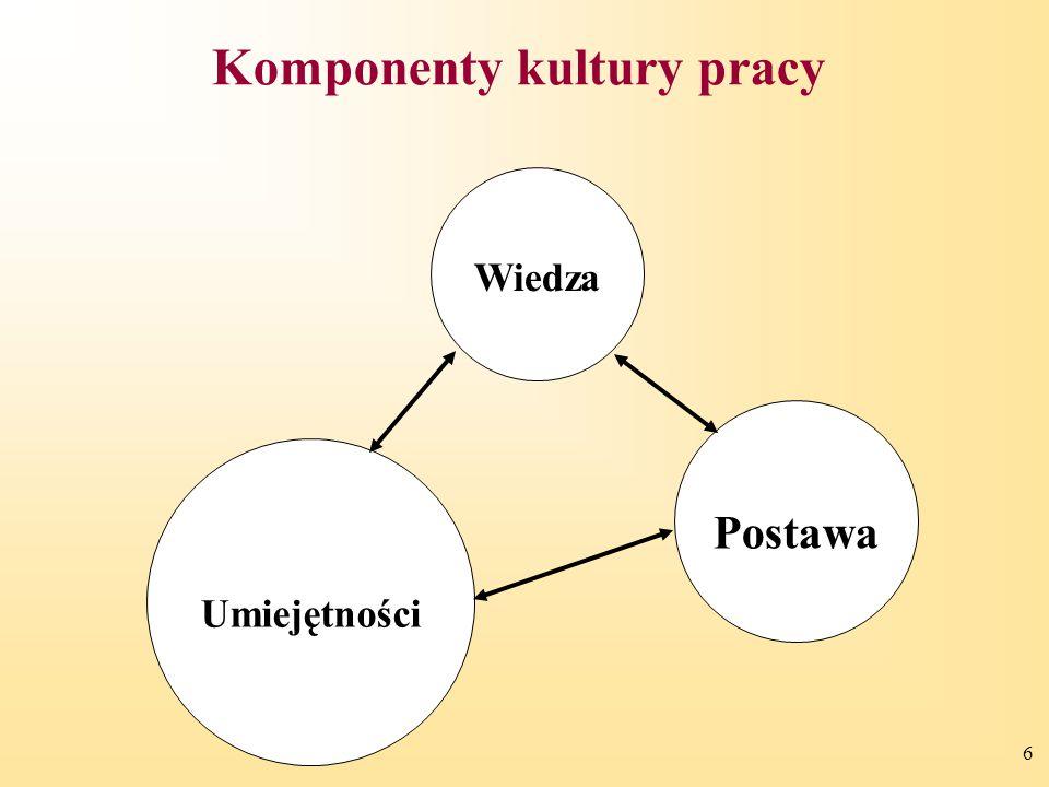 17 Przedmiot: edukacja kulturowa CEL STUDIÓW Wprowadzenie w problematykę wartości tradycji kultury antycznej dla współczesnej kultury polskiej oraz poznanie istotnych pojęć i zjawisk trwałości kultury.