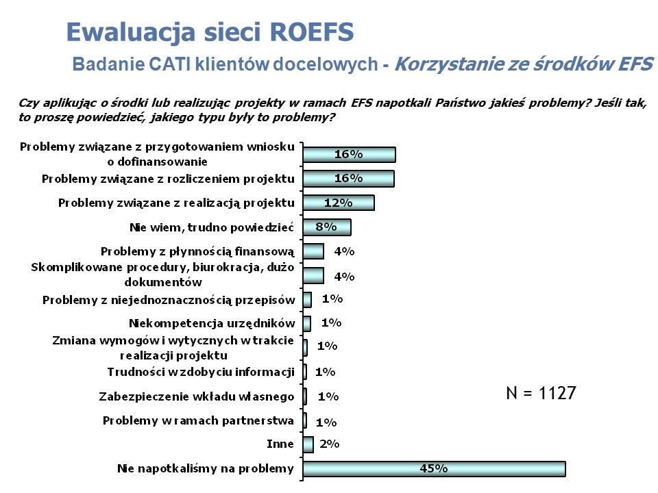 Ewaluacja sieci ROEFS Badanie CATI klientów docelowych - Korzystanie ze środków EFS Czy aplikując o środki lub realizując projekty w ramach EFS napotkali Państwo jakieś problemy.