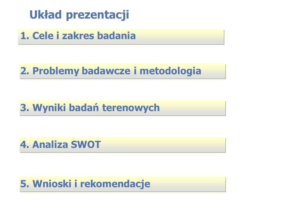 Układ prezentacji 1. Cele i zakres badania 2. Problemy badawcze i metodologia 3. Wyniki badań terenowych 4. Analiza SWOT 5. Wnioski i rekomendacje