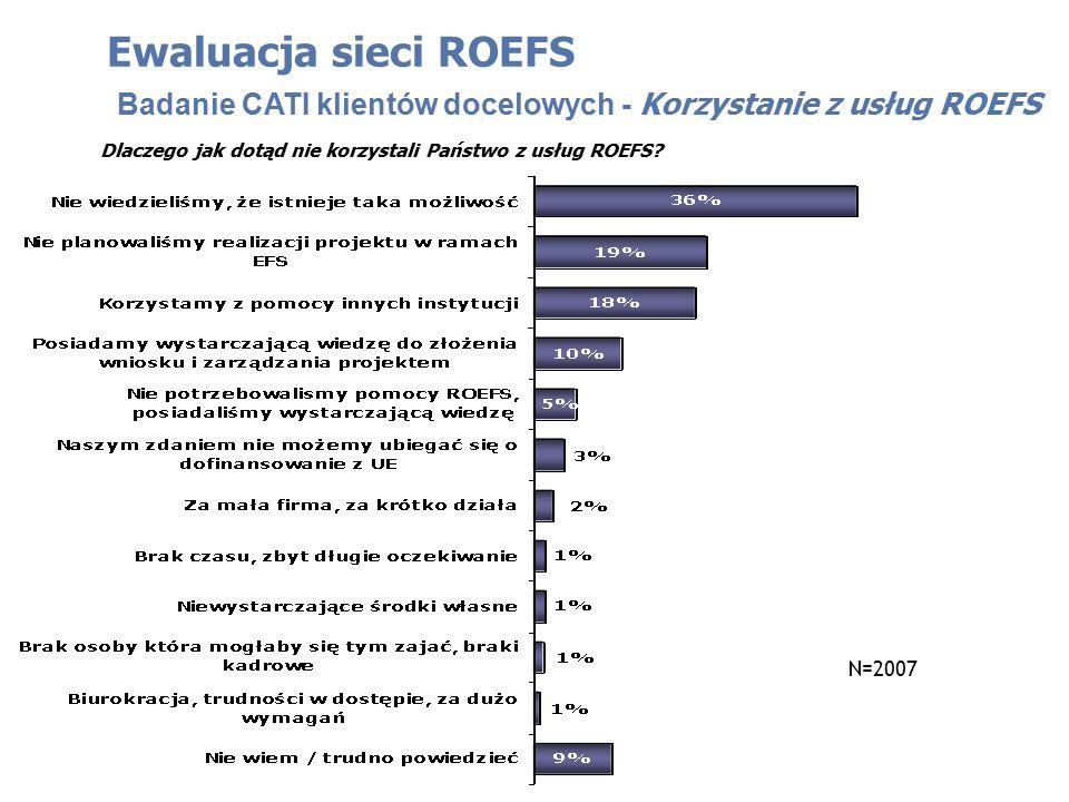Dlaczego jak dotąd nie korzystali Państwo z usług ROEFS? Ewaluacja sieci ROEFS Badanie CATI klientów docelowych - Korzystanie z usług ROEFS N=2007