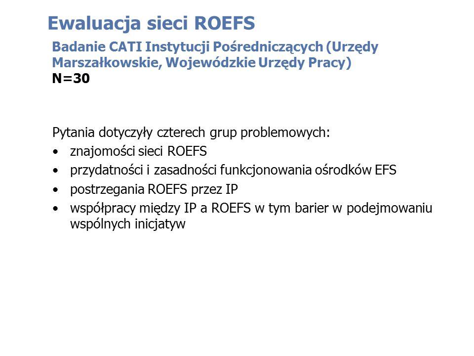 Pytania dotyczyły czterech grup problemowych: znajomości sieci ROEFS przydatności i zasadności funkcjonowania ośrodków EFS postrzegania ROEFS przez IP współpracy między IP a ROEFS w tym barier w podejmowaniu wspólnych inicjatyw Ewaluacja sieci ROEFS Badanie CATI Instytucji Pośredniczących (Urzędy Marszałkowskie, Wojewódzkie Urzędy Pracy) N=30