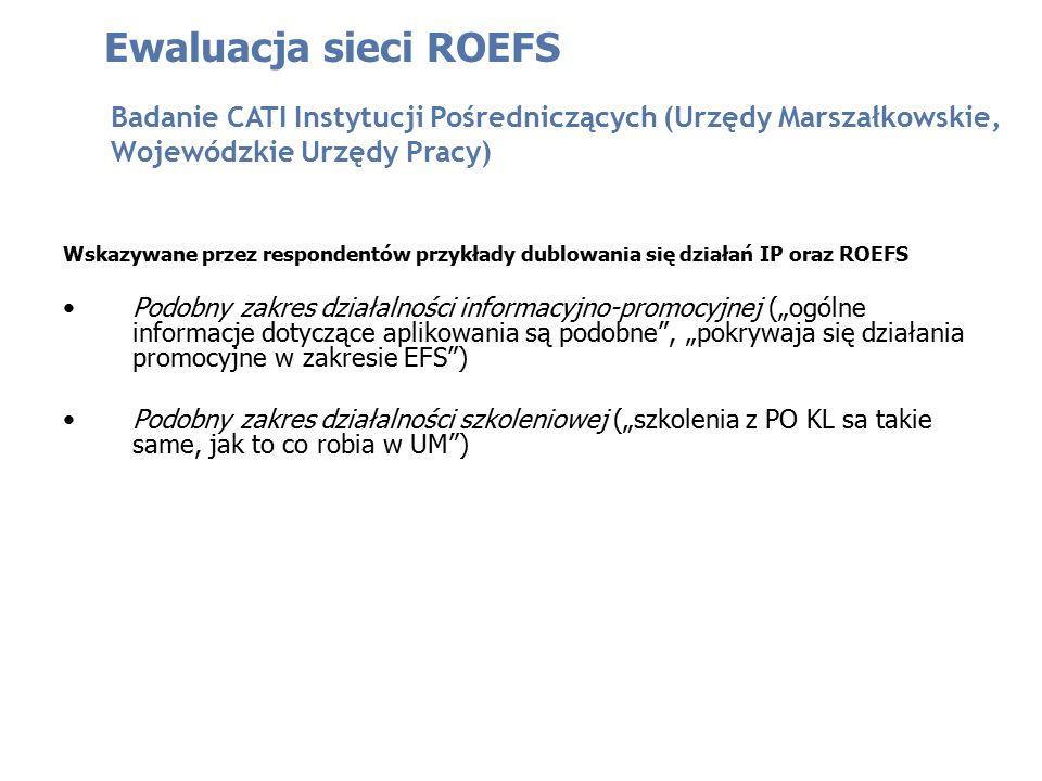 """Wskazywane przez respondentów przykłady dublowania się działań IP oraz ROEFS Podobny zakres działalności informacyjno-promocyjnej (""""ogólne informacje dotyczące aplikowania są podobne , """"pokrywaja się działania promocyjne w zakresie EFS ) Podobny zakres działalności szkoleniowej (""""szkolenia z PO KL sa takie same, jak to co robia w UM ) Ewaluacja sieci ROEFS Badanie CATI Instytucji Pośredniczących (Urzędy Marszałkowskie, Wojewódzkie Urzędy Pracy)"""