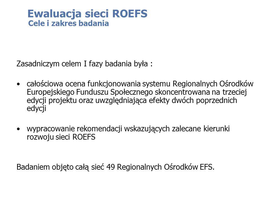 Cele i zakres badania Zasadniczym celem I fazy badania była : całościowa ocena funkcjonowania systemu Regionalnych Ośrodków Europejskiego Funduszu Społecznego skoncentrowana na trzeciej edycji projektu oraz uwzględniająca efekty dwóch poprzednich edycji wypracowanie rekomendacji wskazujących zalecane kierunki rozwoju sieci ROEFS Badaniem objęto całą sieć 49 Regionalnych Ośrodków EFS.