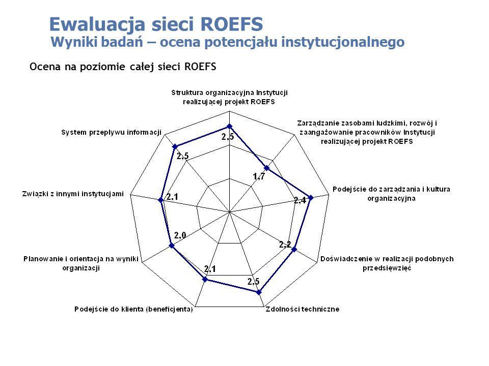 Ewaluacja sieci ROEFS Wyniki badań – ocena potencjału instytucjonalnego Ocena na poziomie całej sieci ROEFS