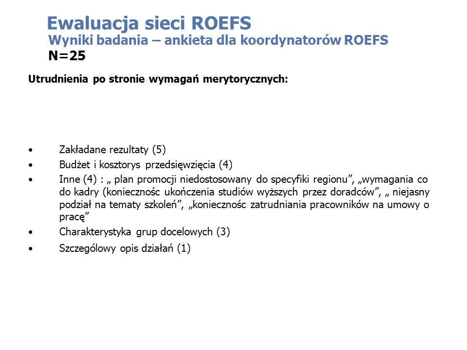 """Ewaluacja sieci ROEFS Zakładane rezultaty (5) Budżet i kosztorys przedsięwzięcia (4) Inne (4) : """" plan promocji niedostosowany do specyfiki regionu , """"wymagania co do kadry (koniecznośc ukończenia studiów wyższych przez doradców , """" niejasny podział na tematy szkoleń , """"koniecznośc zatrudniania pracowników na umowy o pracę Charakterystyka grup docelowych (3) Szczególowy opis działań (1) Wyniki badania – ankieta dla koordynatorów ROEFS N=25 Utrudnienia po stronie wymagań merytorycznych:"""
