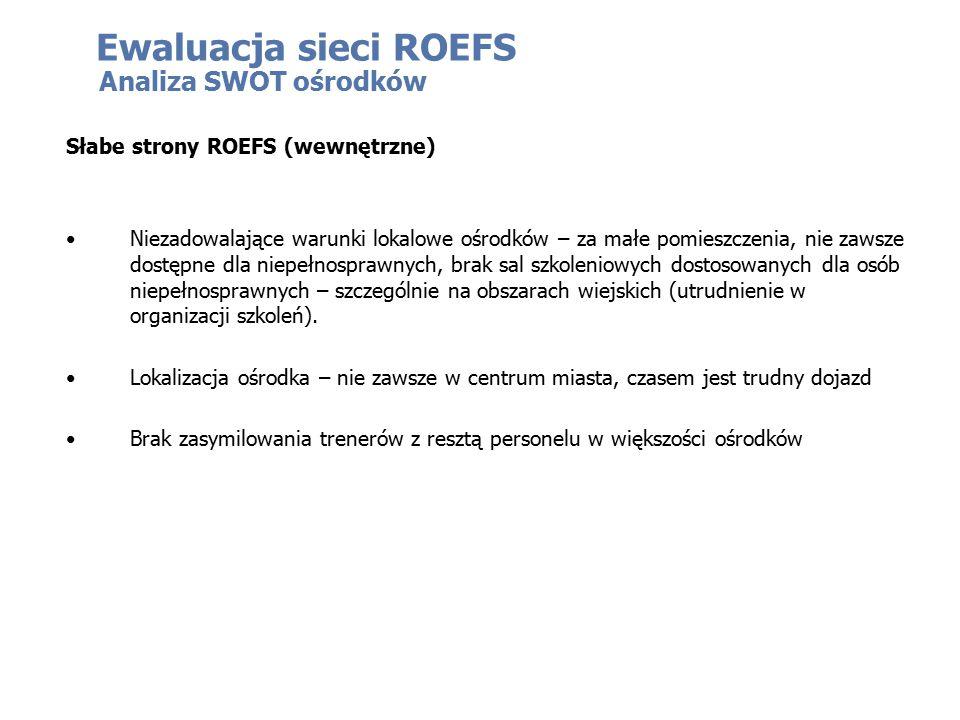 Ewaluacja sieci ROEFS Analiza SWOT ośrodków Słabe strony ROEFS (wewnętrzne) Niezadowalające warunki lokalowe ośrodków – za małe pomieszczenia, nie zawsze dostępne dla niepełnosprawnych, brak sal szkoleniowych dostosowanych dla osób niepełnosprawnych – szczególnie na obszarach wiejskich (utrudnienie w organizacji szkoleń).