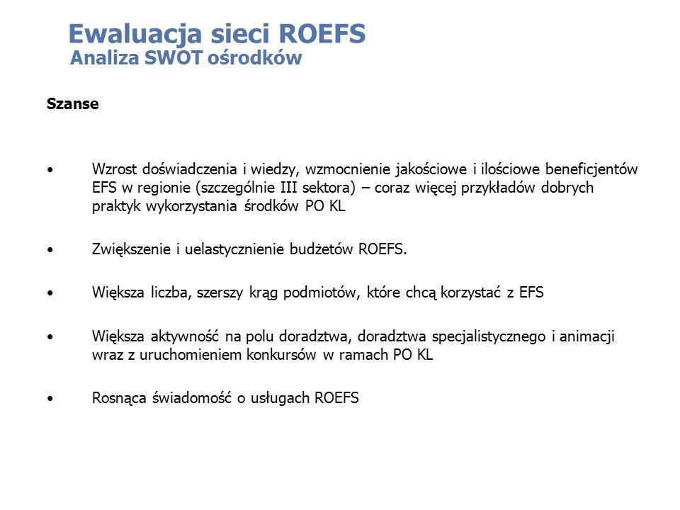 Ewaluacja sieci ROEFS Analiza SWOT ośrodków Szanse Wzrost doświadczenia i wiedzy, wzmocnienie jakościowe i ilościowe beneficjentów EFS w regionie (szczególnie III sektora) – coraz więcej przykładów dobrych praktyk wykorzystania środków PO KL Zwiększenie i uelastycznienie budżetów ROEFS.