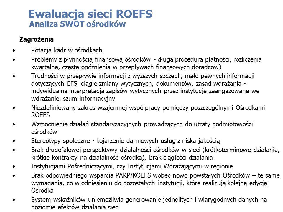 Ewaluacja sieci ROEFS Analiza SWOT ośrodków Rotacja kadr w ośrodkach Problemy z płynnością finansową ośrodków - długa procedura płatności, rozliczenia kwartalne, częste opóźnienia w przepływach finansowych doradców) Trudności w przepływie informacji z wyższych szczebli, mało pewnych informacji dotyczących EFS, ciągłe zmiany wytycznych, dokumentów, zasad wdrażania - indywidualna interpretacja zapisów wytycznych przez instytucje zaangażowane we wdrażanie, szum informacyjny Niezdefiniowany zakres wzajemnej współpracy pomiędzy poszczególnymi Ośrodkami ROEFS Wzmocnienie działań standaryzacyjnych prowadzących do utraty podmiotowości ośrodków Stereotypy społeczne - kojarzenie darmowych usług z niska jakością Brak długofalowej perspektywy działalności ośrodków w sieci (krótkoterminowe działania, krótkie kontrakty na działalność ośrodka), brak ciągłości działania Instytucjami Pośredniczącymi, czy Instytucjami Wdrażającymi w regionie Brak odpowiedniego wsparcia PARP/KOEFS wobec nowo powstałych Ośrodków – te same wymagania, co w odniesieniu do pozostałych instytucji, które realizują kolejną edycję Ośrodka System wskaźników uniemożliwia generowanie jednolitych i wiarygodnych danych na poziomie efektów działania sieci Zagrożenia