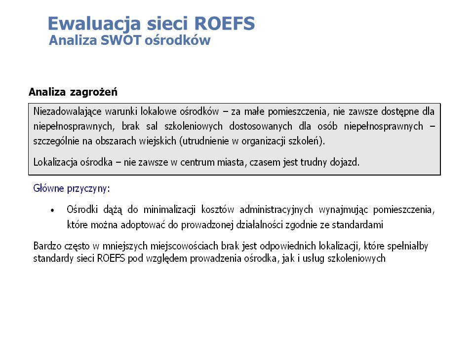 Ewaluacja sieci ROEFS Analiza SWOT ośrodków Analiza zagrożeń