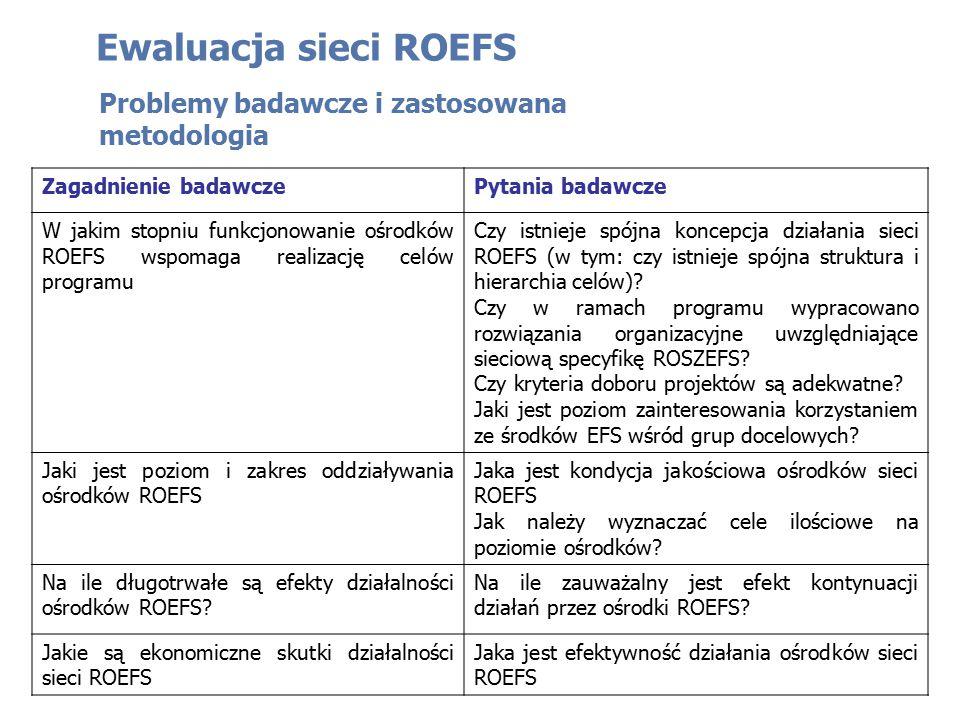 Problemy badawcze i zastosowana metodologia Zagadnienie badawczePytania badawcze W jakim stopniu funkcjonowanie ośrodków ROEFS wspomaga realizację celów programu Czy istnieje spójna koncepcja działania sieci ROEFS (w tym: czy istnieje spójna struktura i hierarchia celów).
