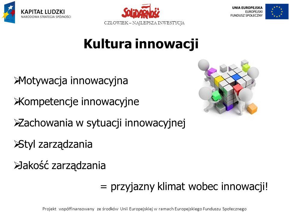 CZŁOWIEK – NAJLEPSZA INWESTYCJA Kultura innowacji  Motywacja innowacyjna  Kompetencje innowacyjne  Zachowania w sytuacji innowacyjnej  Styl zarząd