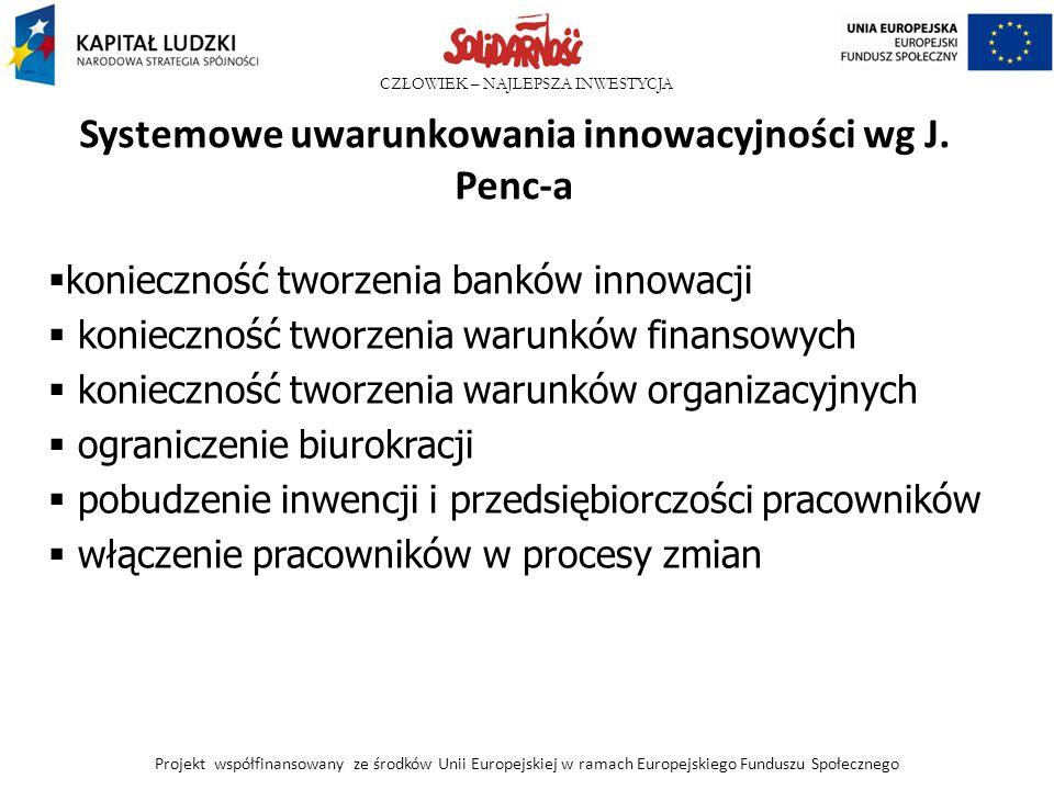 CZŁOWIEK – NAJLEPSZA INWESTYCJA Systemowe uwarunkowania innowacyjności wg J. Penc-a  konieczność tworzenia banków innowacji  konieczność tworzenia w