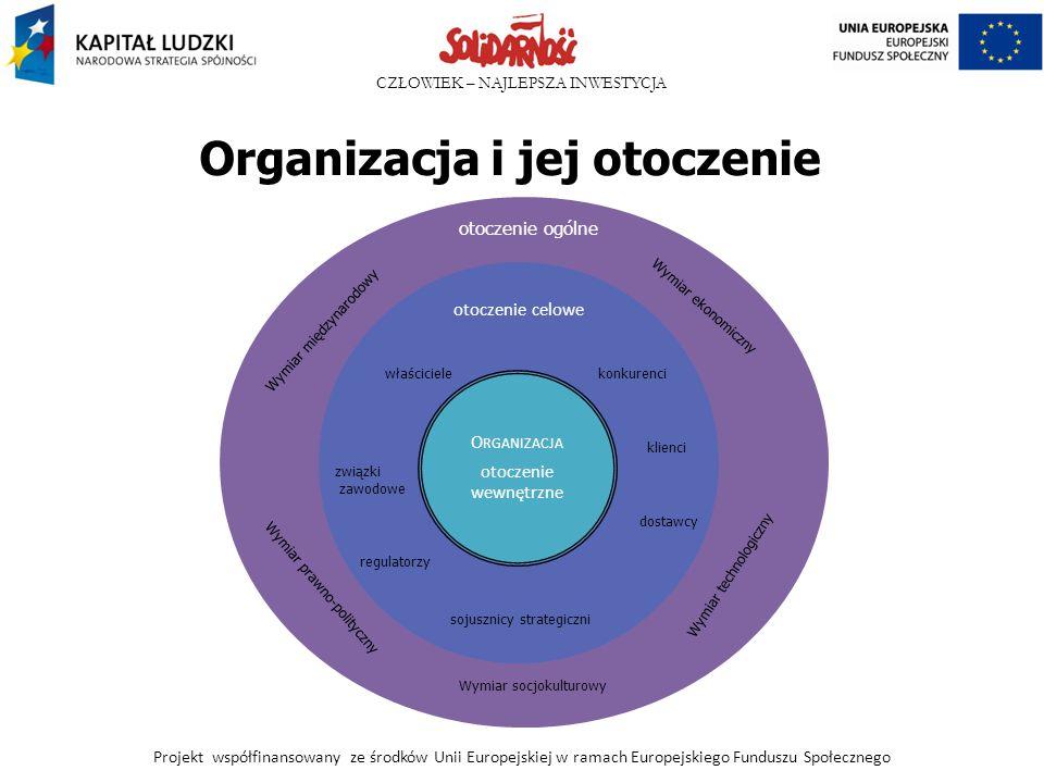 CZŁOWIEK – NAJLEPSZA INWESTYCJA Organizacja i jej otoczenie Projekt współfinansowany ze środków Unii Europejskiej w ramach Europejskiego Funduszu Społ