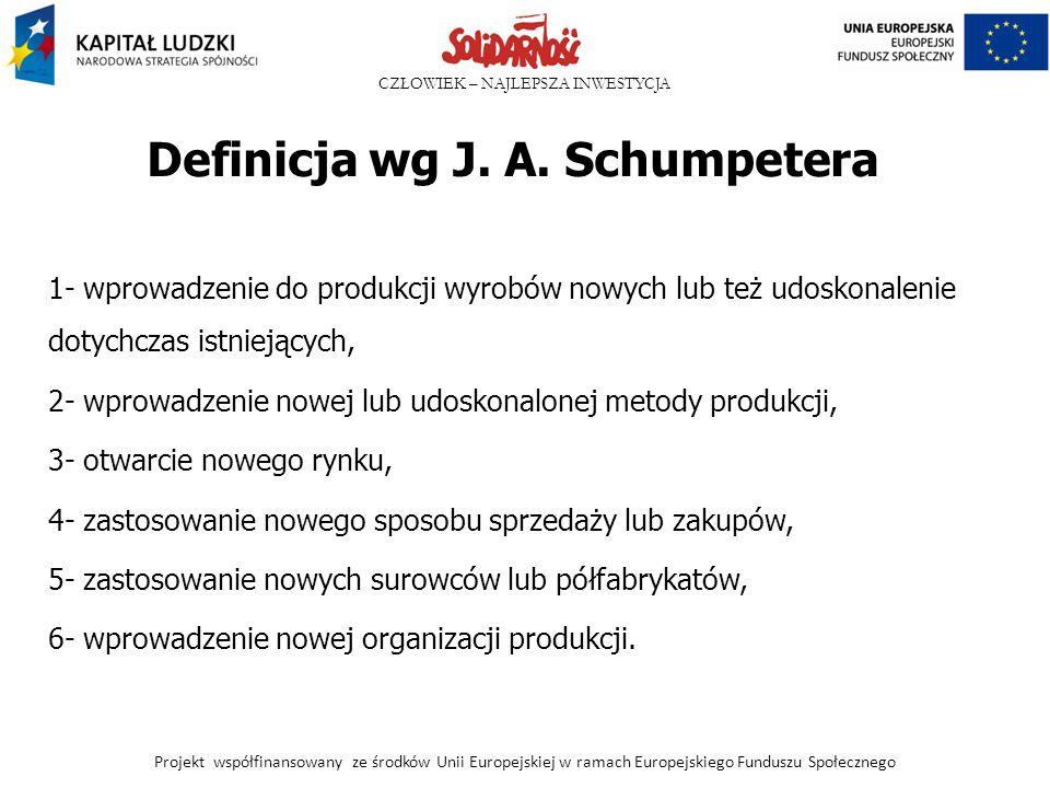 CZŁOWIEK – NAJLEPSZA INWESTYCJA Definicja wg J. A. Schumpetera 1- wprowadzenie do produkcji wyrobów nowych lub też udoskonalenie dotychczas istniejący
