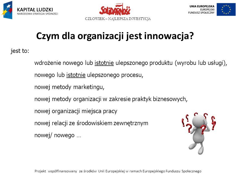 CZŁOWIEK – NAJLEPSZA INWESTYCJA Czym dla organizacji jest innowacja? jest to: wdrożenie nowego lub istotnie ulepszonego produktu (wyrobu lub usługi),