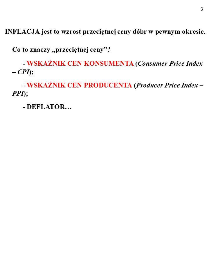 73 10% U U*U* A π 0 E0E0 PC 1 B LPC PC 2 E1E1 B' A' Wykres, który pokazuje długookresową zależność stopy bezrobo- cia i stopy inflacji, nazywamy DŁUGOOKRESOWĄ KRZYWĄ PHILLIPSA (LPC).