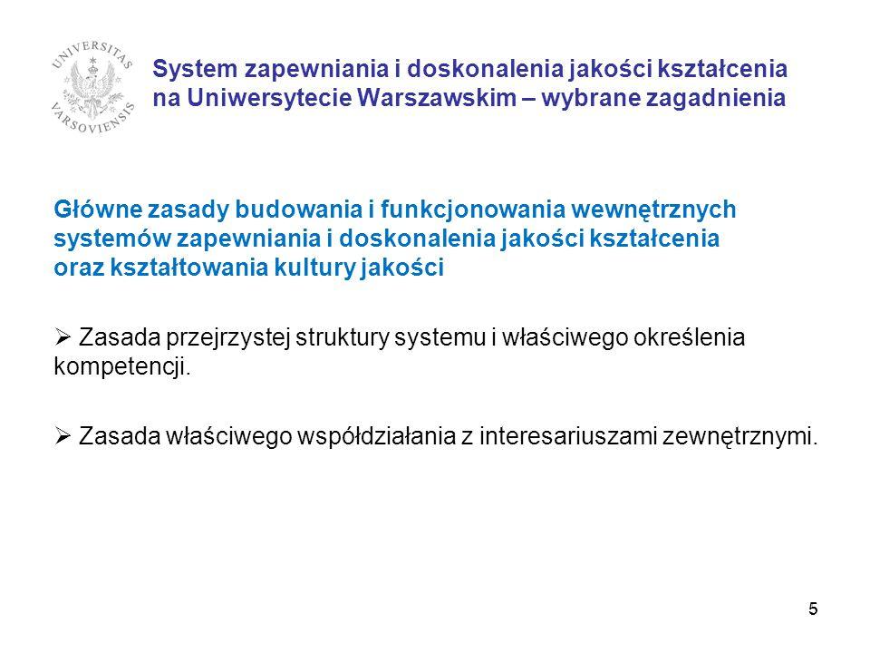Pełnomocnik Rektora ds.Jakości Kształcenia dr hab.