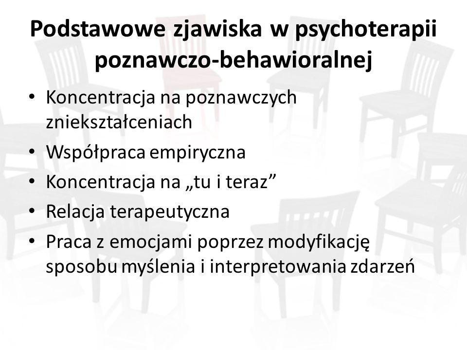 """Podstawowe zjawiska w psychoterapii poznawczo-behawioralnej Koncentracja na poznawczych zniekształceniach Współpraca empiryczna Koncentracja na """"tu i teraz Relacja terapeutyczna Praca z emocjami poprzez modyfikację sposobu myślenia i interpretowania zdarzeń"""