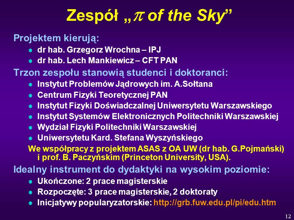 """12 Zespół """"  of the Sky"""" Projektem kierują: l dr hab. Grzegorz Wrochna – IPJ l dr hab. Lech Mankiewicz – CFT PAN Trzon zespołu stanowią studenci i do"""