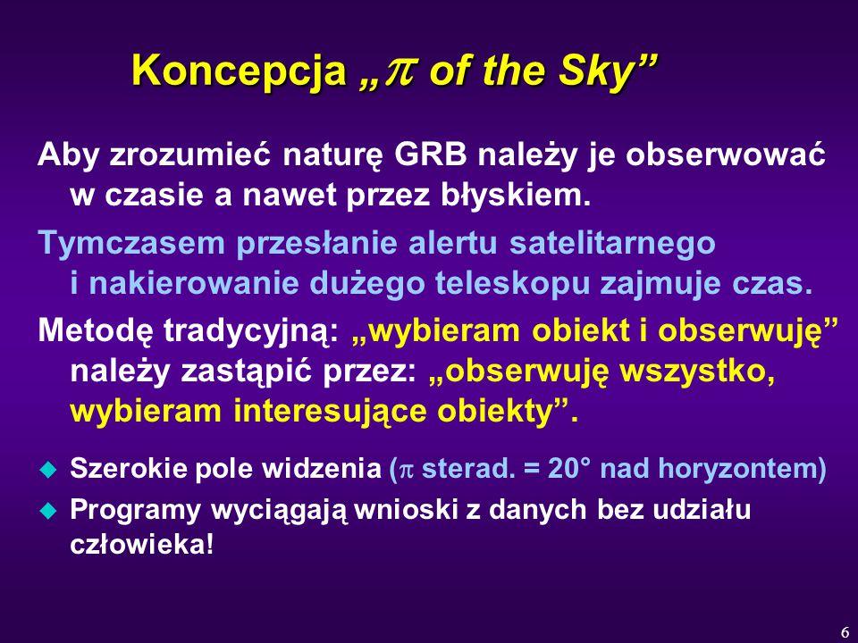 """6 Koncepcja """"  of the Sky Aby zrozumieć naturę GRB należy je obserwować w czasie a nawet przez błyskiem."""