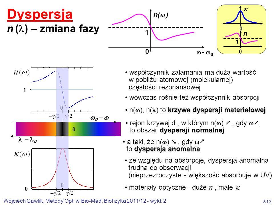 Wojciech Gawlik, Metody Opt. w Bio-Med, Biofizyka 2011/12 - wykł. 2 2/13  - 0 - 0 n(  ) 1 0 0  n 1 0 Dyspersja n ( ) – zmiana fazy 0 n ()n (