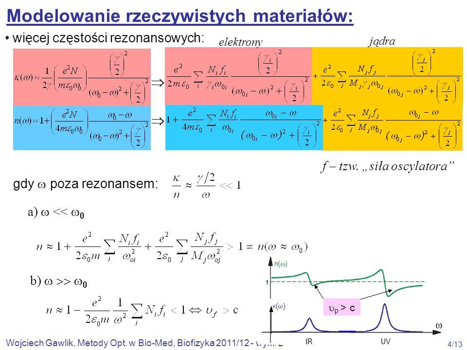 Wojciech Gawlik, Metody Opt. w Bio-Med, Biofizyka 2011/12 - wykł. 2 4/13 Modelowanie rzeczywistych materiałów: więcej częstości rezonansowych: gdy  p