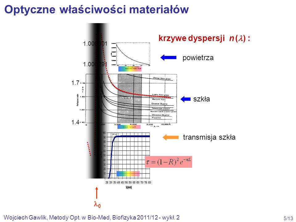 Wojciech Gawlik, Metody Opt. w Bio-Med, Biofizyka 2011/12 - wykł. 2 5/13 Optyczne właściwości materiałów krzywe dyspersji n ( ) : 1.7 1.4 szkła 1.0003