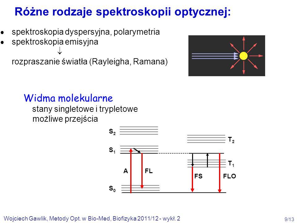Wojciech Gawlik, Metody Opt. w Bio-Med, Biofizyka 2011/12 - wykł. 2 9/13 Różne rodzaje spektroskopii optycznej:  spektroskopia dyspersyjna, polarymet