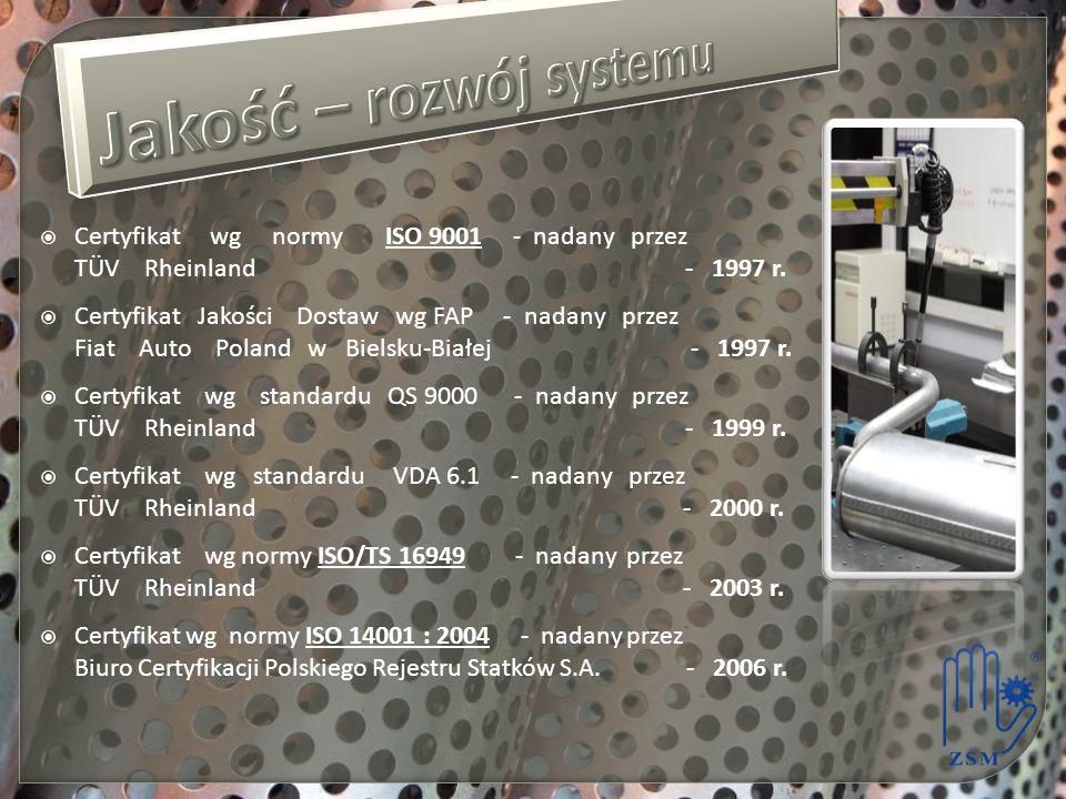 Certyfikat wg normy ISO 9001 - nadany przez TÜV Rheinland - 1997 r.  Certyfikat Jakości Dostaw wg FAP - nadany przez Fiat Auto Poland w Bielsku-Bia