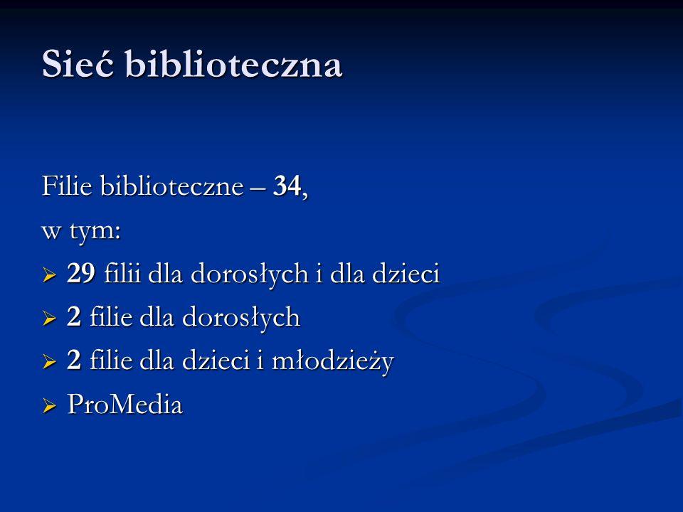 ProMedia ProMedia