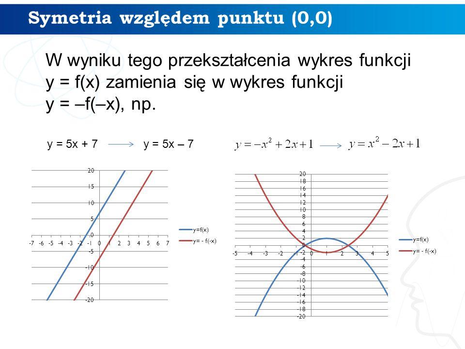 Symetria względem punktu (0,0) W wyniku tego przekształcenia wykres funkcji y = f(x) zamienia się w wykres funkcji y = –f(–x), np. y = 5x + 7 y = 5x –