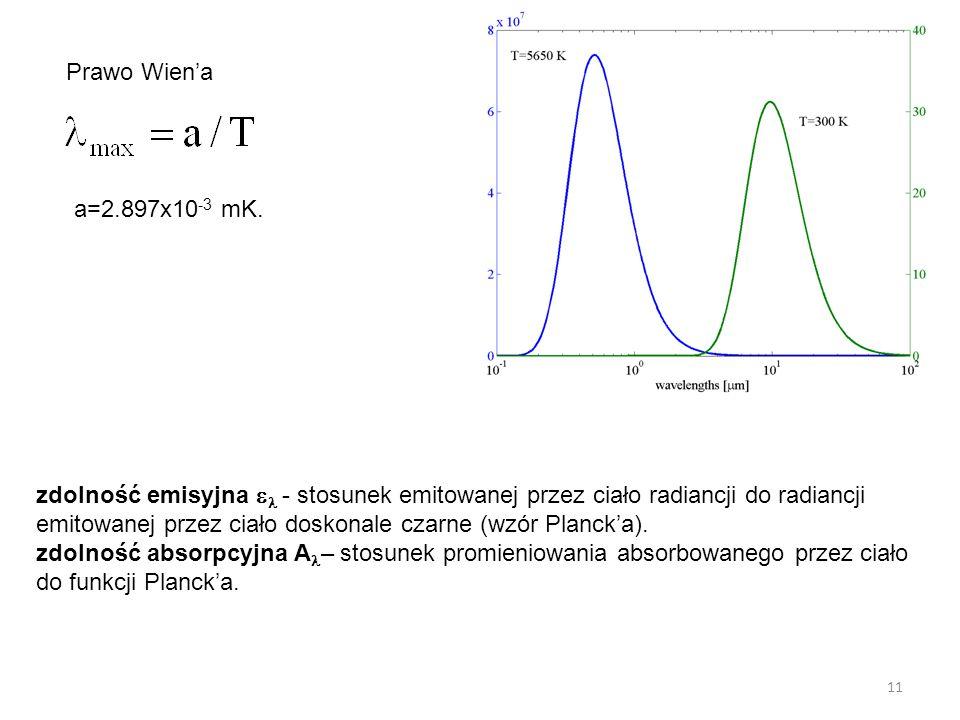11 Prawo Wien'a a=2.897x10 -3 mK.