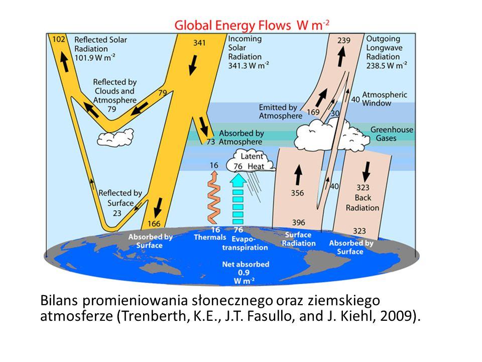 Bilans promieniowania słonecznego oraz ziemskiego atmosferze (Trenberth, K.E., J.T.
