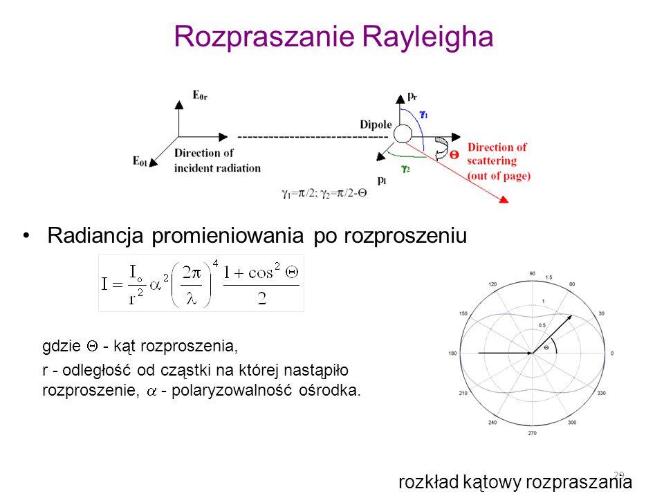 Rozpraszanie Rayleigha Radiancja promieniowania po rozproszeniu 29 gdzie  - kąt rozproszenia, r - odległość od cząstki na której nastąpiło rozproszenie,  - polaryzowalność ośrodka.
