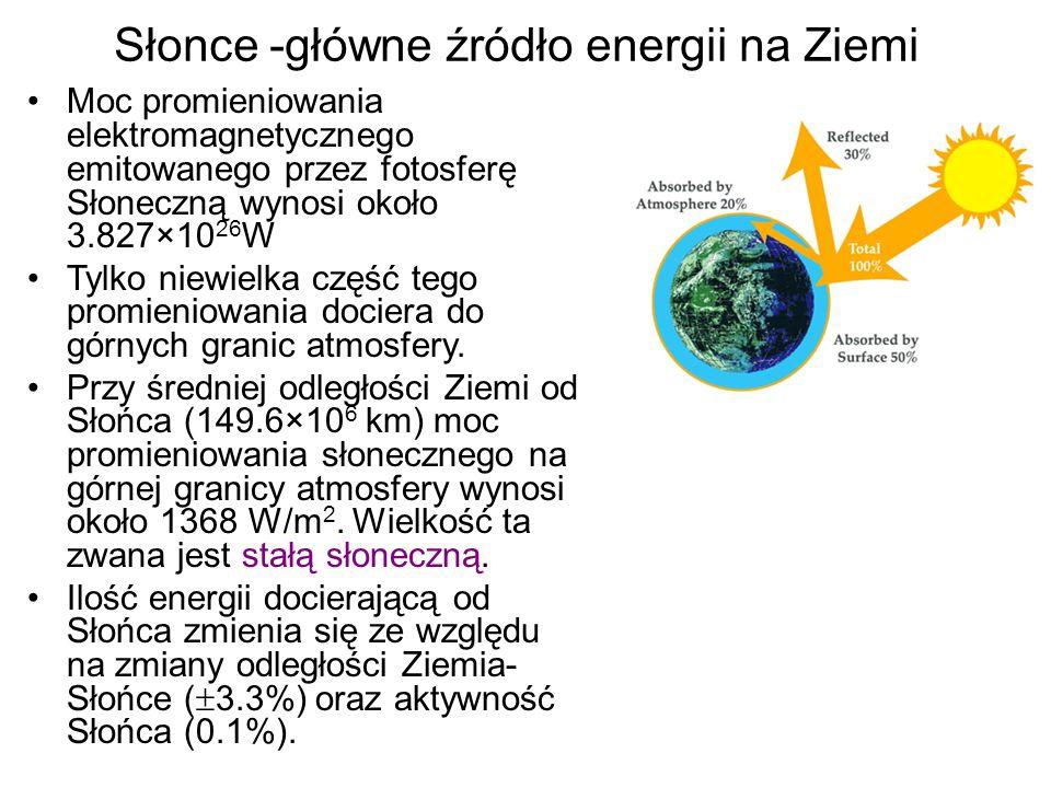 Słonce -główne źródło energii na Ziemi Moc promieniowania elektromagnetycznego emitowanego przez fotosferę Słoneczną wynosi około 3.827×10 26 W Tylko niewielka część tego promieniowania dociera do górnych granic atmosfery.