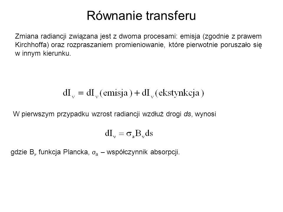 Równanie transferu Zmiana radiancji związana jest z dwoma procesami: emisja (zgodnie z prawem Kirchhoffa) oraz rozpraszaniem promieniowanie, które pierwotnie poruszało się w innym kierunku.