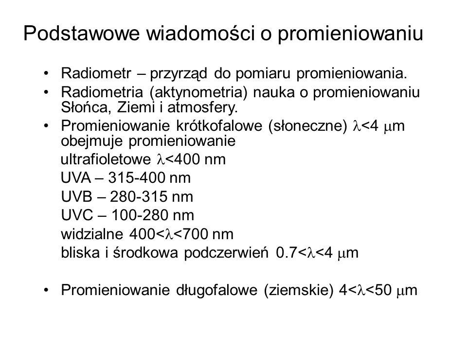 Podstawowe wiadomości o promieniowaniu Radiometr – przyrząd do pomiaru promieniowania.