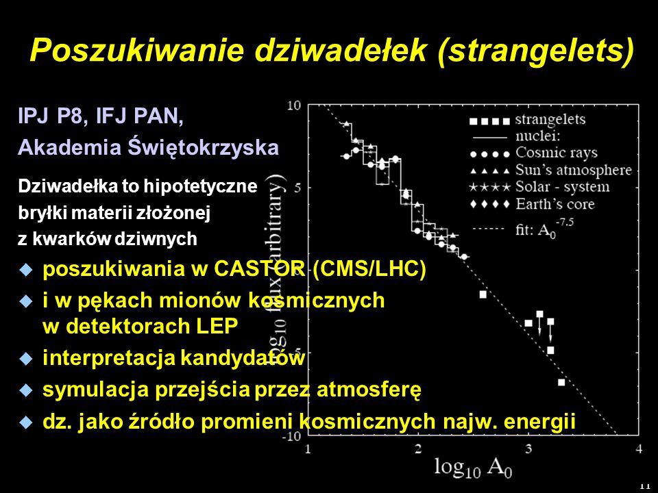 11 Poszukiwanie dziwadełek (strangelets) IPJ P8, IFJ PAN, Akademia Świętokrzyska Dziwadełka to hipotetyczne bryłki materii złożonej z kwarków dziwnych u poszukiwania w CASTOR (CMS/LHC) u i w pękach mionów kosmicznych w detektorach LEP u interpretacja kandydatów u symulacja przejścia przez atmosferę u dz.