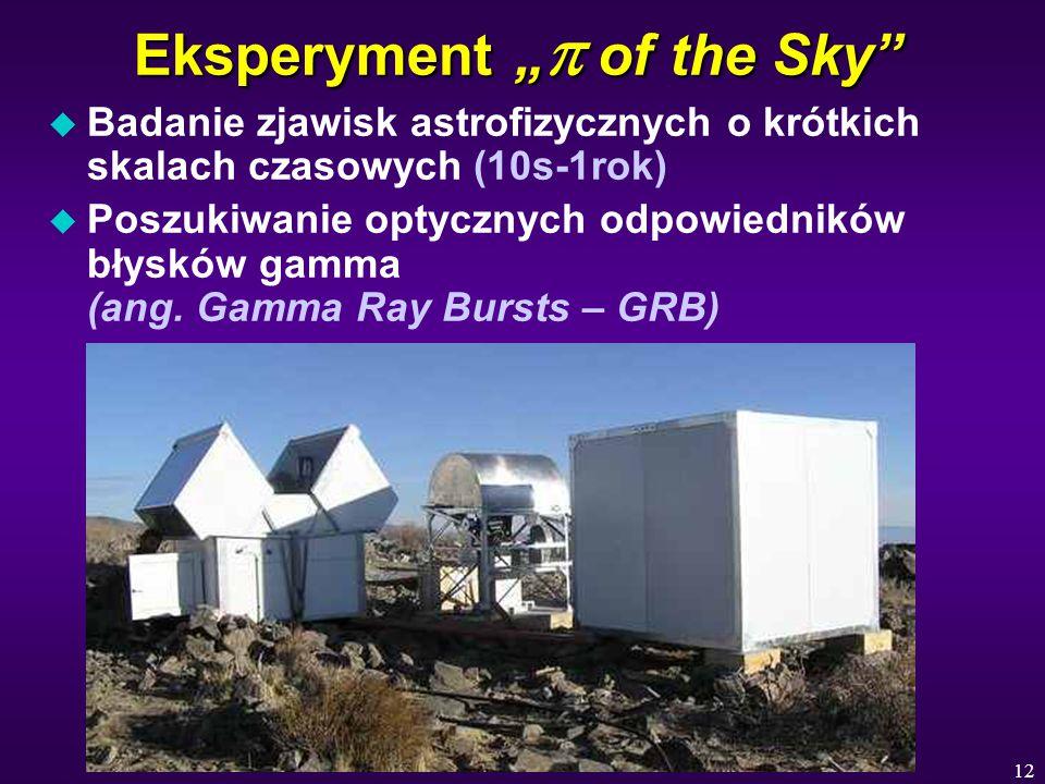 """12 Eksperyment """"  of the Sky"""" u Badanie zjawisk astrofizycznych o krótkich skalach czasowych (10s-1rok) u Poszukiwanie optycznych odpowiedników błysk"""