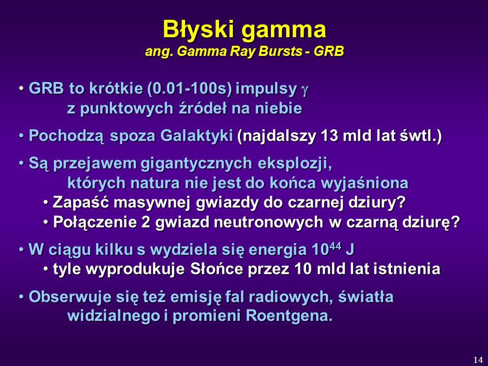 14 Błyski gamma ang. Gamma Ray Bursts - GRB GRB to krótkie (0.01-100s) impulsy  z punktowych źródeł na niebie GRB to krótkie (0.01-100s) impulsy  z