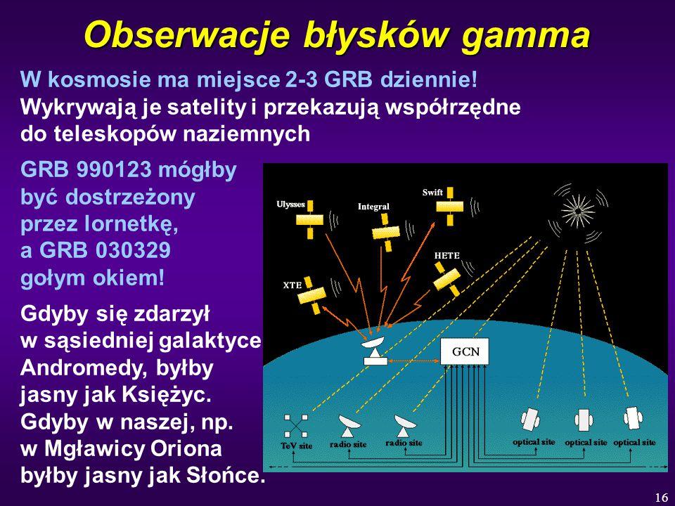 16 Obserwacje błysków gamma W kosmosie ma miejsce 2-3 GRB dziennie! Wykrywają je satelity i przekazują współrzędne do teleskopów naziemnych GRB 990123