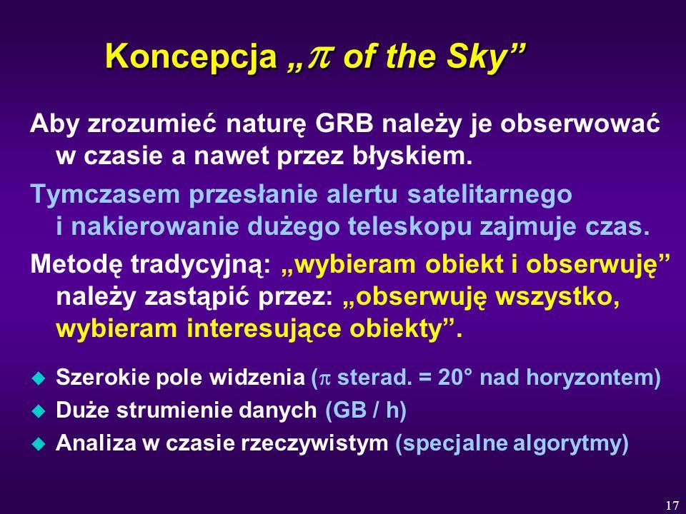 """17 Koncepcja """"  of the Sky"""" Aby zrozumieć naturę GRB należy je obserwować w czasie a nawet przez błyskiem. Tymczasem przesłanie alertu satelitarnego"""
