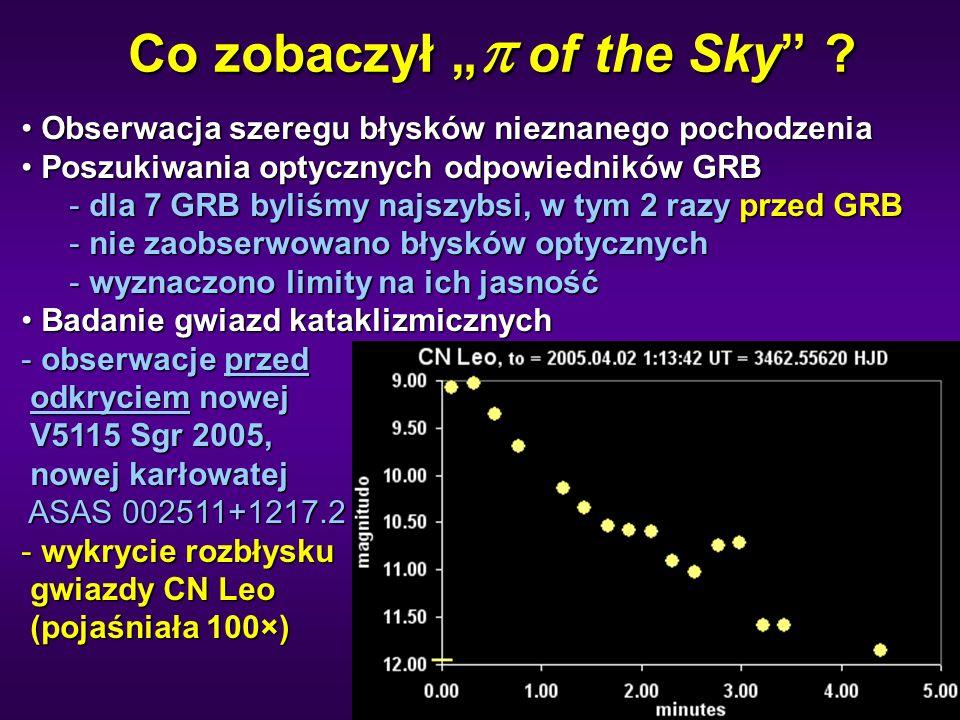 """21 Co zobaczył """"  of the Sky"""" ? Obserwacja szeregu błysków nieznanego pochodzenia Obserwacja szeregu błysków nieznanego pochodzenia Poszukiwania opty"""