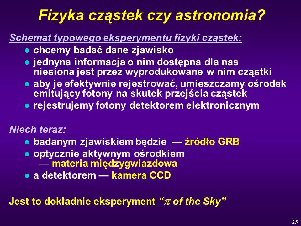25 Fizyka cząstek czy astronomia? Schemat typowego eksperymentu fizyki cząstek: l chcemy badać dane zjawisko l jednyna informacja o nim dostępna dla n
